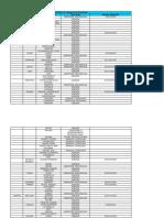 COVID-19_Numeri_uffici_provinciali inps