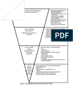 Proposed Management Structure