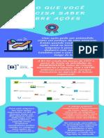 Infográfico 2 Tudo que você precisa saber sobre ações