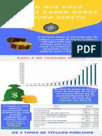 Infográfico 3 Tudo que você precisa saber sobre Tesouro direto