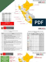 20200317_Reporte consolidado_OSDN_COEMIDIS_COVID 19.pdf