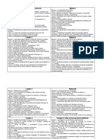 Mapeo de asignaturas de química Plan 99
