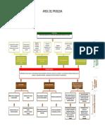 55214969-Arbol-Del-Problema.pdf
