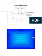 Sleep Project graphs.doc