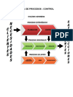 Carlos Ochoa - Mapa de Procesos - ADSI 2027409.xlsx