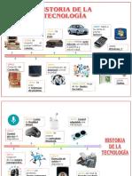 Historia de la Tecnologia.pptm