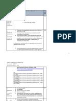 GRUpo2_criterios evaluar participacion foro s5.docx