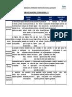 P2_Rúbrica de evaluación de actividad individual N° 2