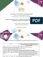 Formato 2- Formato para elaborar el trabajo de solución de casos con conceptos principales de las unidades 1 y 2