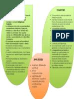 MENTEFACTO DESARROLLO COGNIT V2.docx