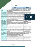 ACIDOS-MATERIAL-ESTUDIO.pdf