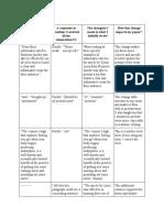 final portfolio revision matrix