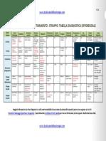 Contrattura_Stiramento_Strappo.pdf
