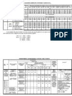 37110540-Tensiunea-maximă-admisă-de-atingere-Ua-ŞI-de-pas-Upas