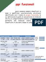3 GRUPPI FUNZIONALI.pdf