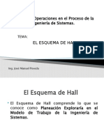 METODOLOGIA DE HALL-IS