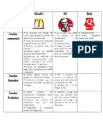 cas fast food strat.pdf