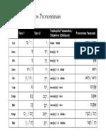 SufPronTabela.pdf
