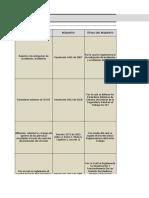 anexo-3_-matriz-de-requisitos-legales (2)