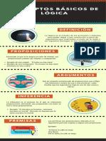Infografia Capitulo 1 Introduccion a la Logica