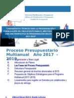 8 FEBRERO )  programacion multianual FORMULACION delPRESUPUESTO