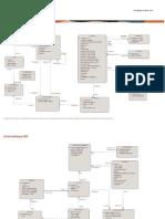 PLSQL_Schema_ERD_and_Table_Designs.pdf