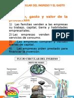 Unidad_II-1_Medicion_PIB_