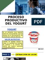 PROCESO PRODUCTIVO DE YOGURT