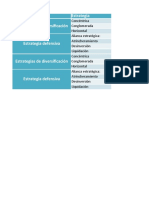 Plantilla  Planeación AA 3 Evidencia 3 La mejor estretegía corporativa