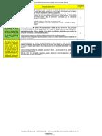 SITUACION SIGNIFICATIVA ED FISICA 2020.docx