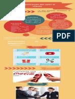RJ_Gonzalez-Infografia-Estrategia de Informacion integrada