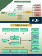 Infografia funciones-2-puestos