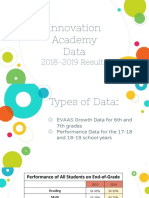 innovation academy data