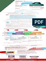 infografico-entendendo-o-ensino-medio.pdf