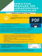 Aspectos generales de los paradigmas tradicionales (2).pdf
