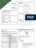 Guía adición y sustracción de fracciones positivas y negativas 8vo básico Semana 23 al 27 de marzo.docx