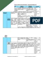 CARTEL DE CONTEXTUALIZACIÓN INSTITUCIONAL CURRICULAR