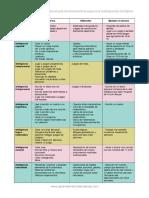 cuadro im-1.pdf