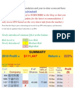 IPO Update 最新孖展認購攻略 – Must Subscribe 必抽新股推介