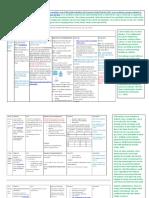 e portfolio evidence standard 1 and 2