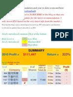 IPO Advisory Blog