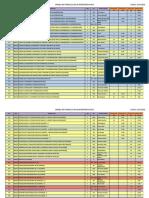 Calendario exámenes Grado TeI 2C 2019-2020
