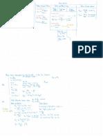résumé flexion simple et flexion composée.pdf
