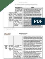 CARTEL DE COMPETENCIAS COMUNICACION 4TO - 5TO GRADO