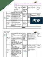 Proiectarea unitatii tematice 5