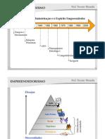 Empreendedorismo - 1ª Parte