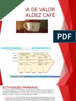 CADENA DE VALOR JUAN VALDEZ CAFÉ