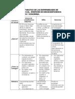 fisiopatologia de la madre y el RN