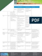 comparativa-tegnologias-tratamiento-de-agua-para-pozos