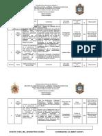 Plan de Trabajo y Evaluacion 8vo Semestre